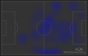 aubameyang-heat-map