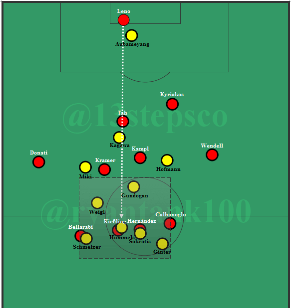 dortmund-defending-the-long-ball