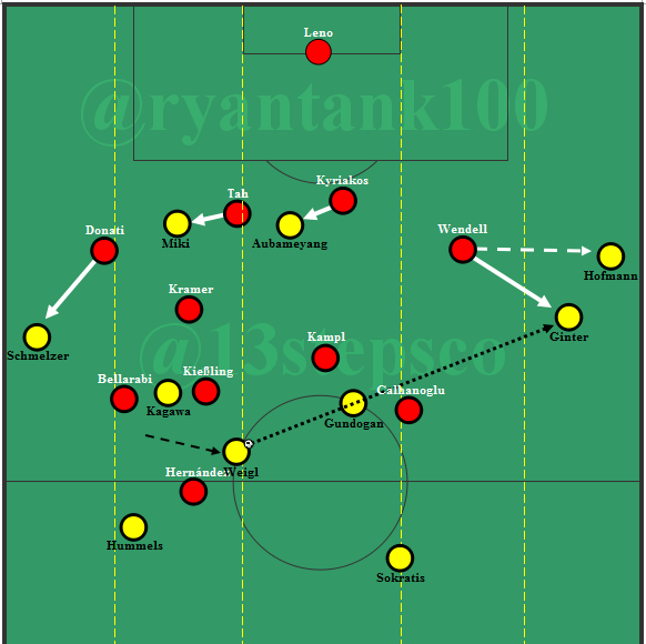 switch-play-and-overloading-the-far-flank