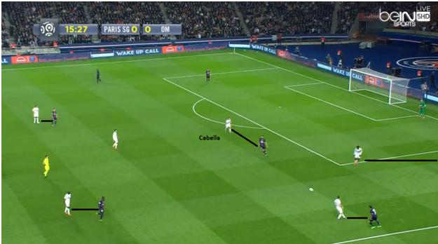 Marseille PSG