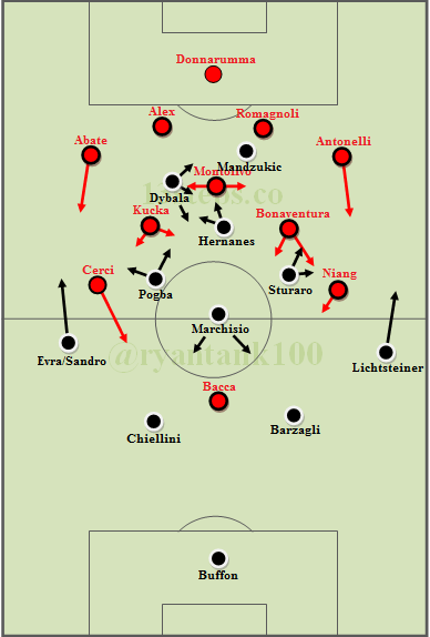 line-up-juventus-vs-milan.png