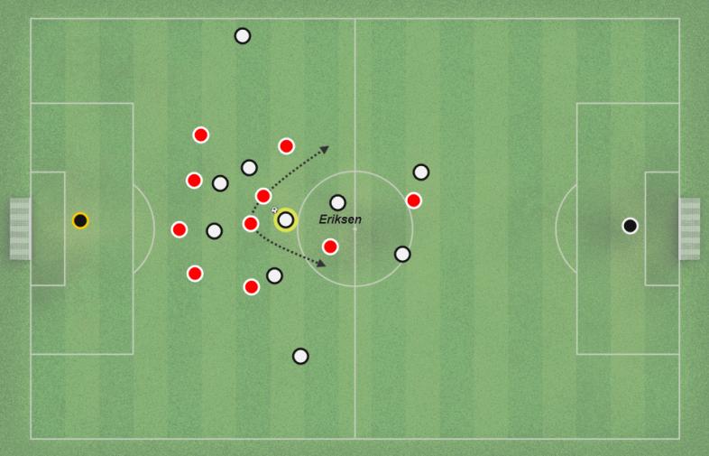 Arsenal vs. Spurs diagram